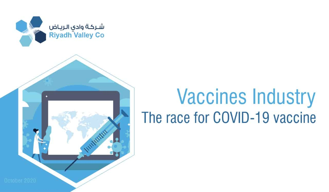 Vaccines Industry the race for COVID-19 vaccine